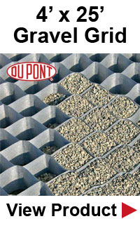 Gravel Stabilizer Grids for Roads and Parking Lots